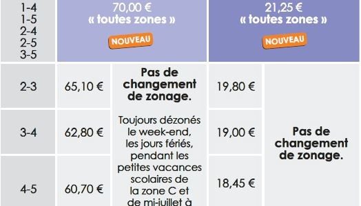 Ile de France , le Navigo évolue