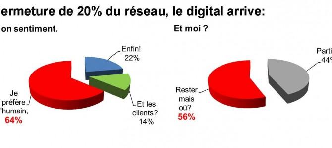 Vos réponses sur «la fermeture de 20% du réseau, le digital arrive»